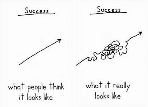 success-demetri-martin